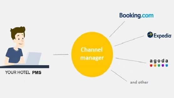 Hotel PMS and Channel manager: easy synchronization